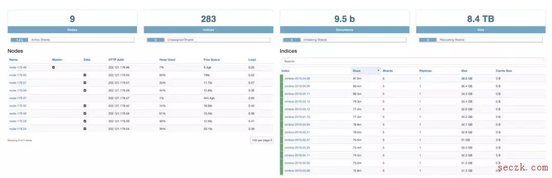 上海交大泄漏8.4TB电子邮件数据 漏洞已经修复