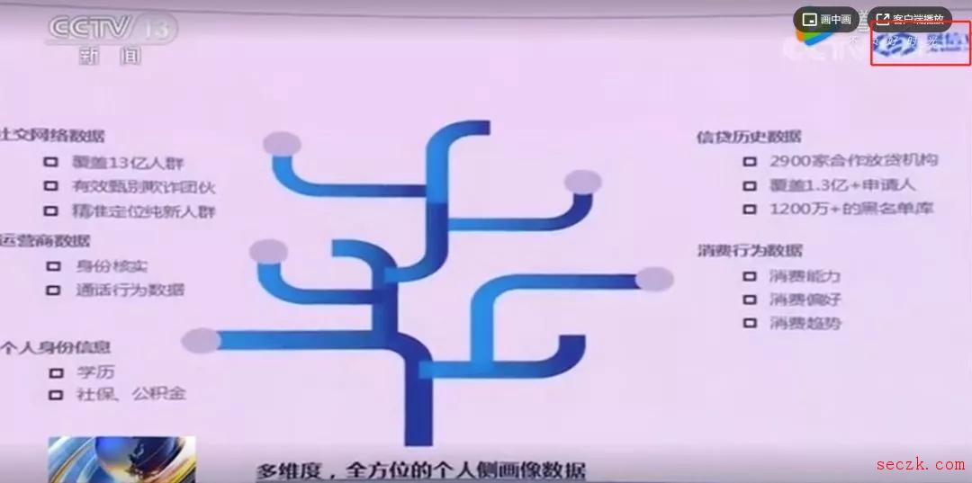 央视曝光:同盾科技、聚信立涉嫌非法获利超10亿!