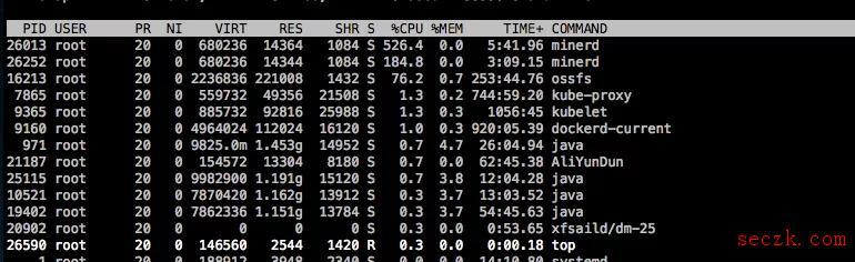木马通过Kubernetes途径入侵Linux挖矿