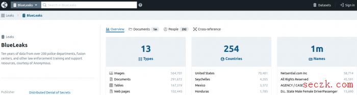 BlueLeaks 曝光了美国数百个警察部门内部文件 总容量接近270GB