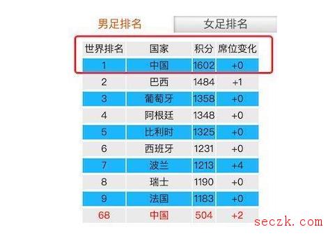 广东足协数据库被入侵,积分数据被恶意篡改!